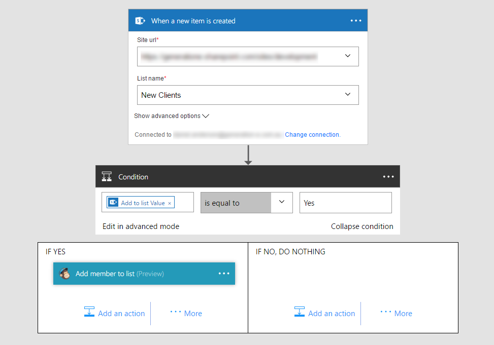 Add a client to a SharePoint list and add to a MailChimp