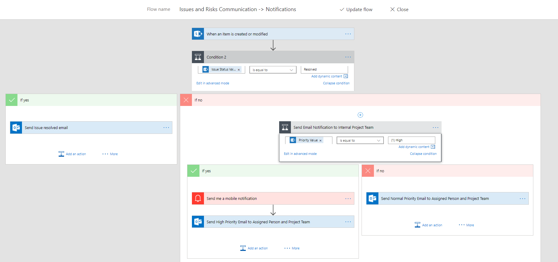 Improve Project Delivery with Office 365 Groups and Microsoft Flow